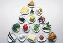 Что такое диетическое питание?