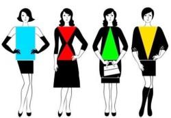 Выбор одежды по фигуре