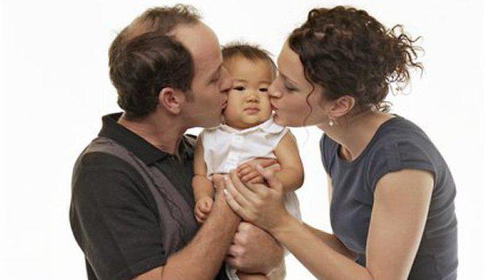 Как усыновить ребенка жены: о тонкостях процедуры