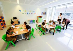 Преимущества частных школ