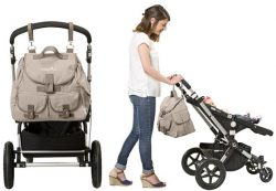Подарок маме — удобная сумка-рюкзак