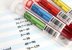 В чем необходимость анализа на формоловую пробу?