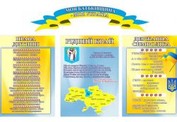 Патриотизм и символика в государственных учреждениях: организация специализированных стендов