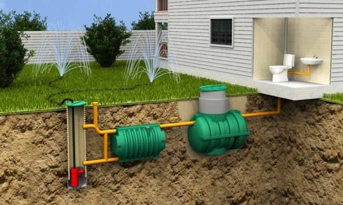 Благоустройство загородного дома: что делать со сточными водами?
