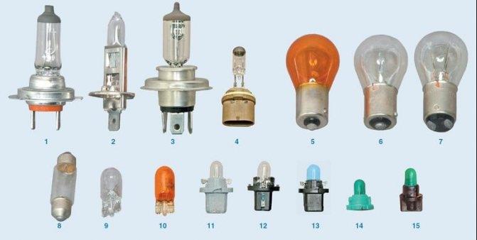 Сигнальные и контрольные автомобильные лампы