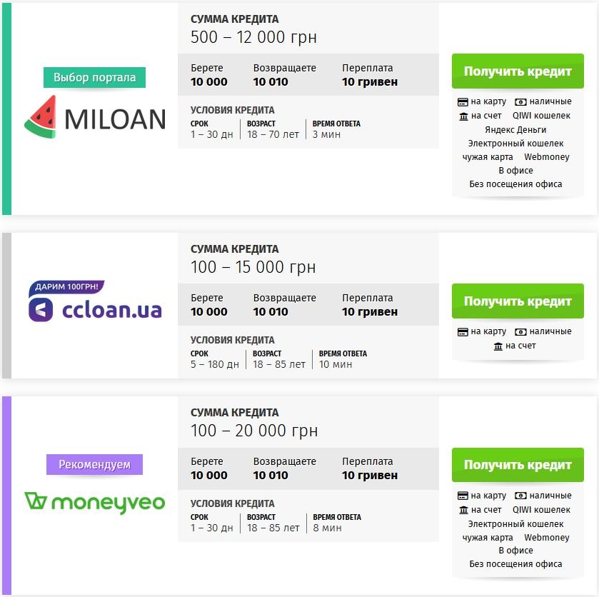 Probanki.com.ua – подбор банковских продуктов и услуг в Украине